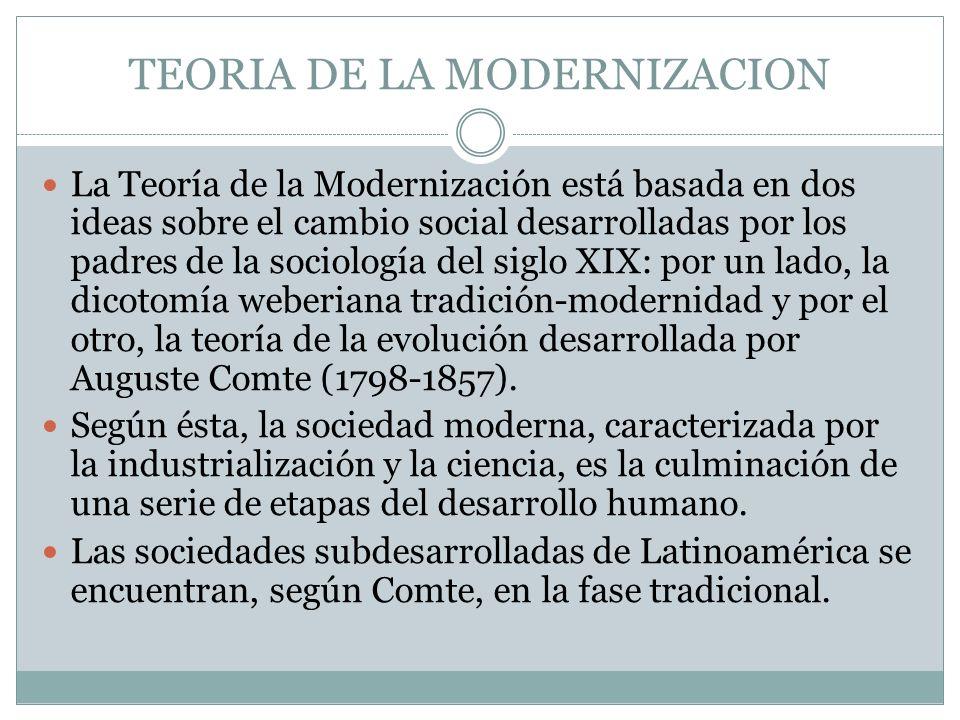TEORIA DE LA MODERNIZACION La Teoría de la Modernización está basada en dos ideas sobre el cambio social desarrolladas por los padres de la sociología
