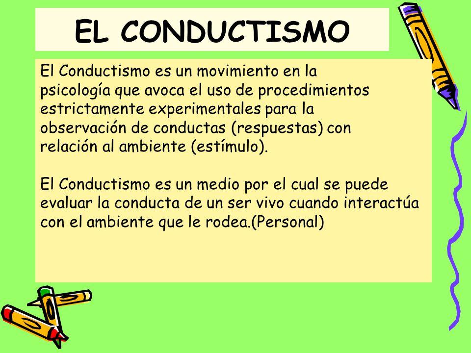 INTRODUCCION El Conductismo es el que nos permite poder observar conductas en el ser humano segun su medio que le rodea. Así mismo se toma en cuenta l