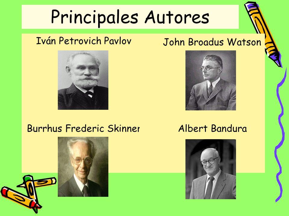 Principios Teóricos: La conducta está regida por leyes y sujeta a las variables ambientales. La conducta es un fenómeno observable e identificable. La