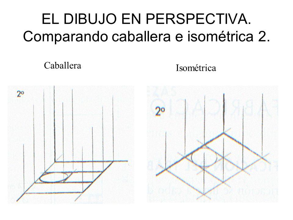 EL DIBUJO EN PERSPECTIVA. Comparando caballera e isométrica 2. Caballera Isométrica