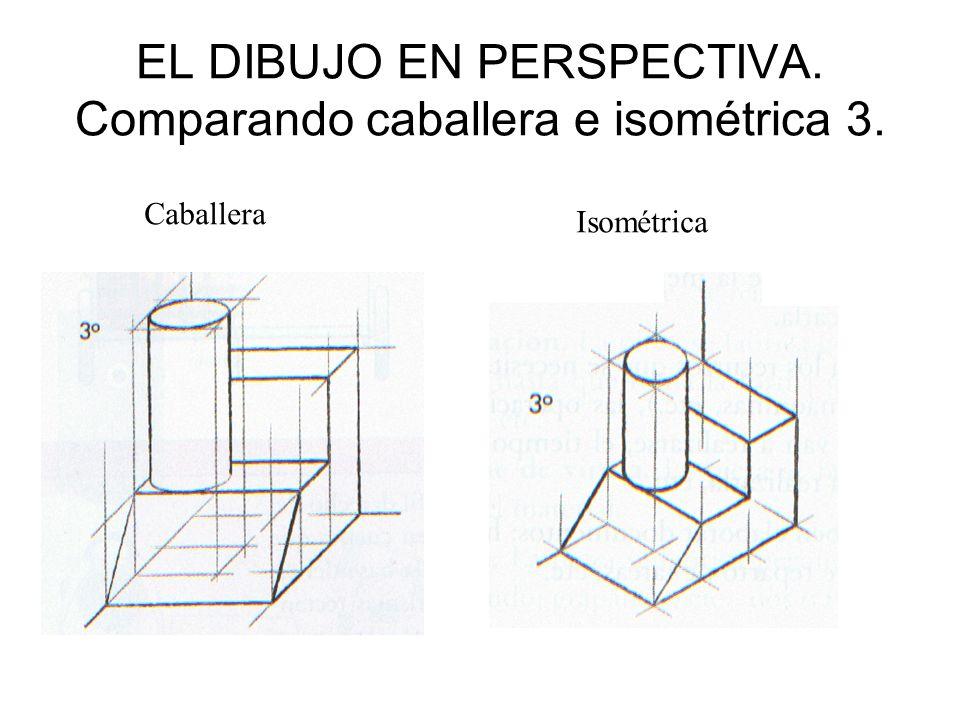 EL DIBUJO EN PERSPECTIVA. Comparando caballera e isométrica 3. Caballera Isométrica
