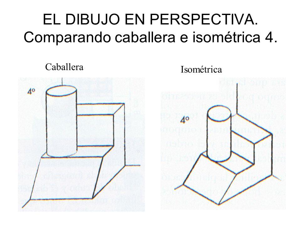EL DIBUJO EN PERSPECTIVA. Comparando caballera e isométrica 4. Caballera Isométrica
