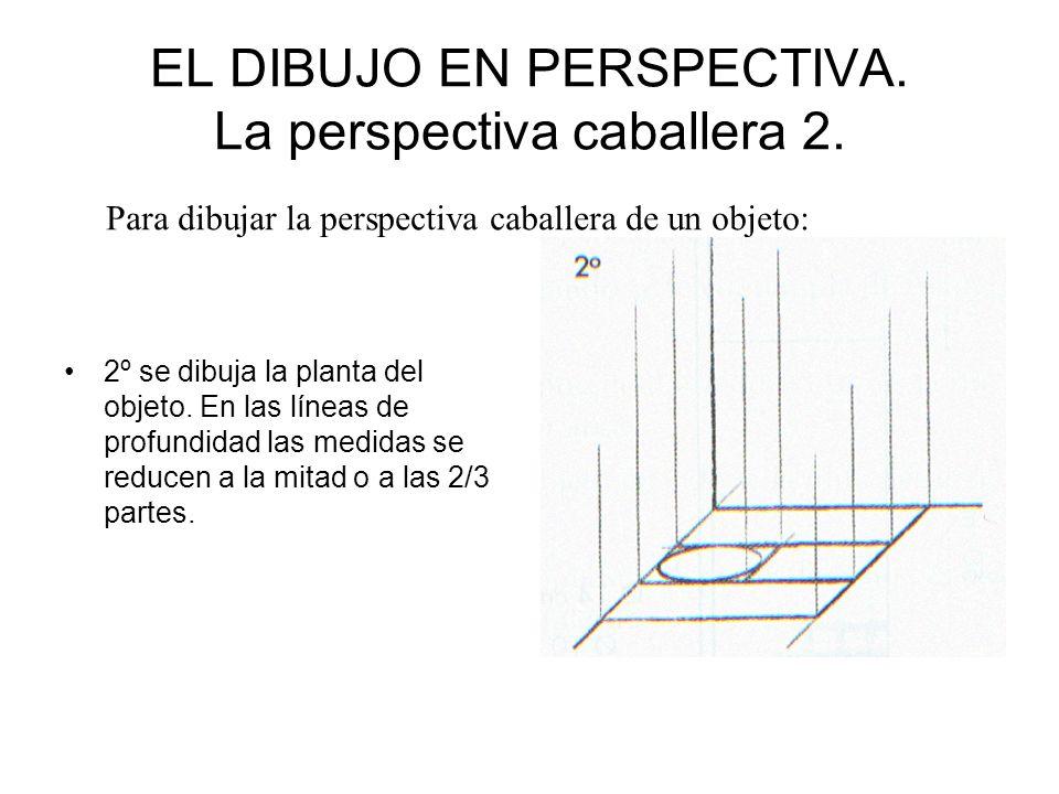 EL DIBUJO EN PERSPECTIVA.La perspectiva caballera 2.