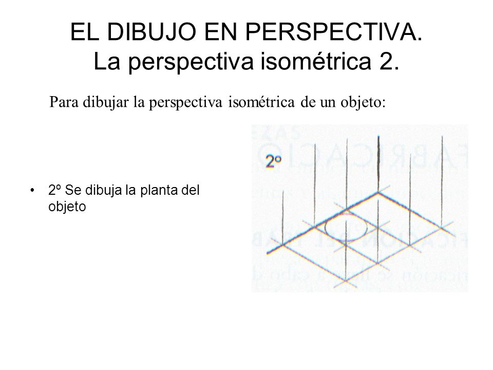EL DIBUJO EN PERSPECTIVA. La perspectiva isométrica 2. 2º Se dibuja la planta del objeto Para dibujar la perspectiva isométrica de un objeto: