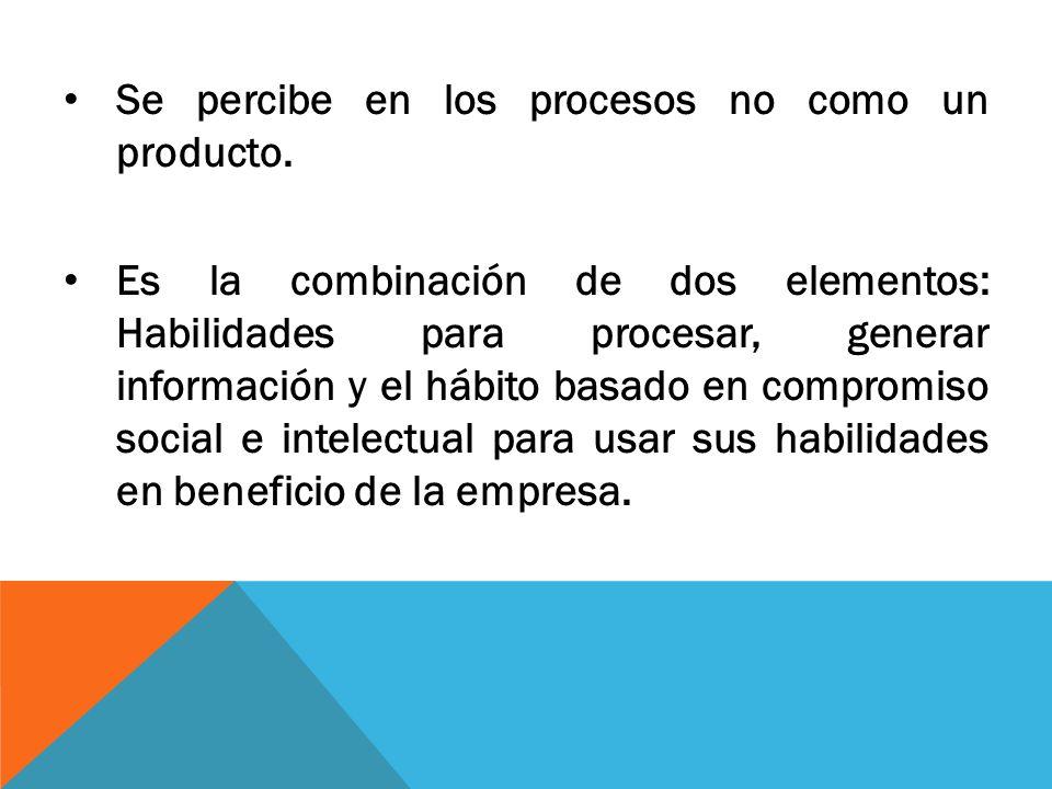 Se percibe en los procesos no como un producto. Es la combinación de dos elementos: Habilidades para procesar, generar información y el hábito basado