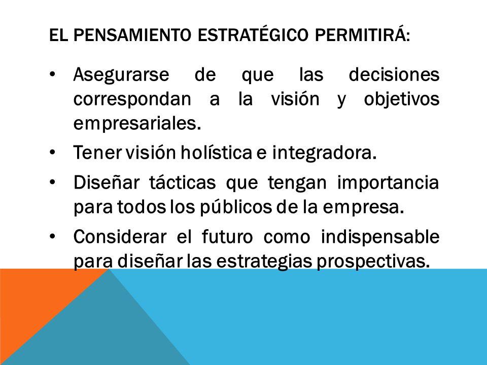EL PENSAMIENTO ESTRATÉGICO PERMITIRÁ: Asegurarse de que las decisiones correspondan a la visión y objetivos empresariales. Tener visión holística e in