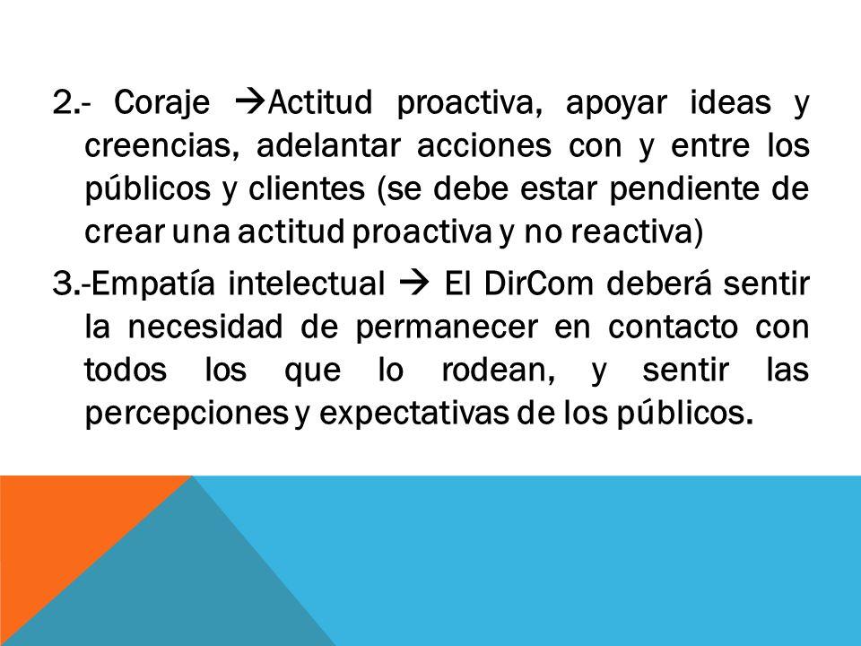2.- Coraje Actitud proactiva, apoyar ideas y creencias, adelantar acciones con y entre los públicos y clientes (se debe estar pendiente de crear una a