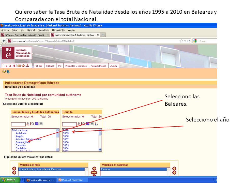 Quiero saber la Tasa Bruta de Natalidad desde los años 1995 a 2010 en Baleares y Comparada con el total Nacional.