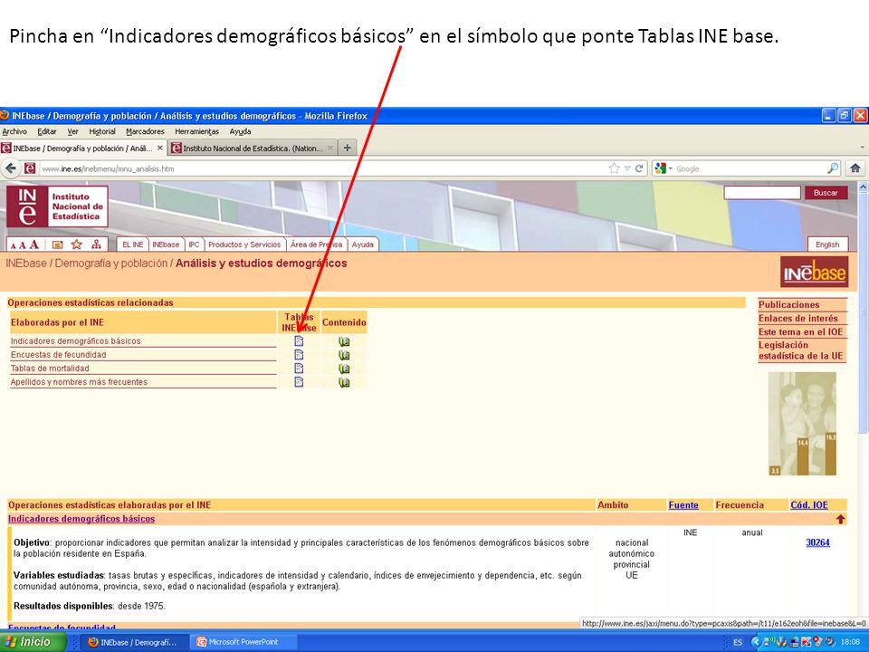 Pincha en Indicadores demográficos básicos en el símbolo que ponte Tablas INE base.