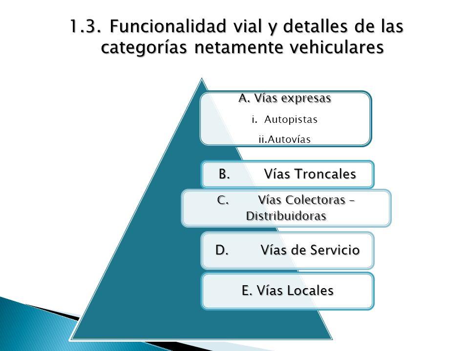 1.3. Funcionalidad vial y detalles de las categorías netamente vehiculares A. Vías expresas i. Autopistas ii.Autovías B.Vías Troncales C.Vías Colector