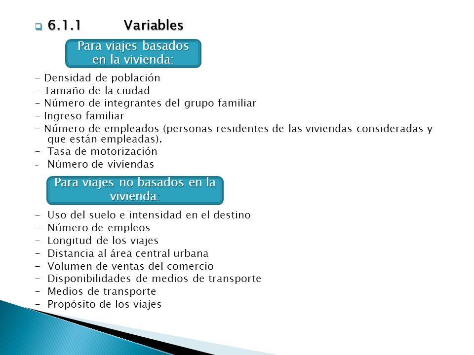 6.1.1Variables 6.1.1Variables - Densidad de población - Tamaño de la ciudad - Número de integrantes del grupo familiar - Ingreso familiar - Número de