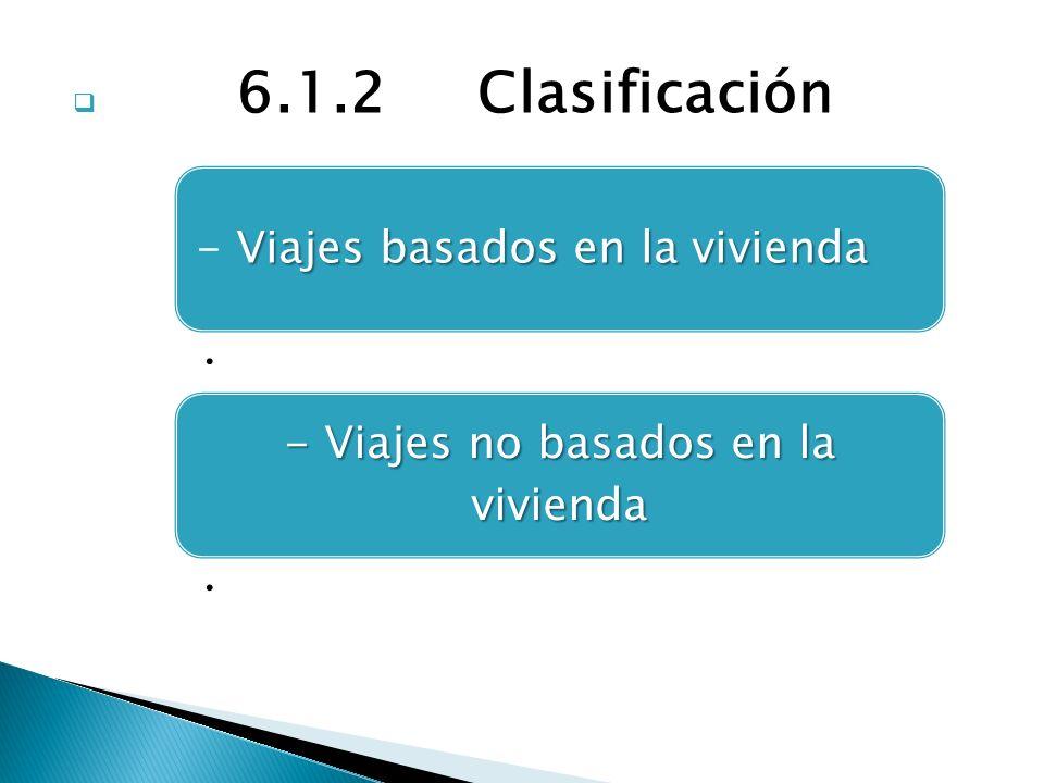 6.1.2Clasificación Viajes basados en la vivienda - Viajes basados en la vivienda - Viajes no basados en la vivienda