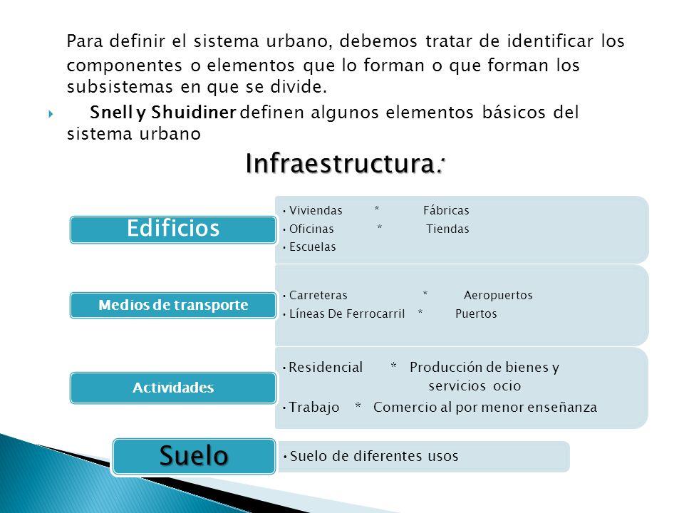 Para definir el sistema urbano, debemos tratar de identificar los componentes o elementos que lo forman o que forman los subsistemas en que se divide.