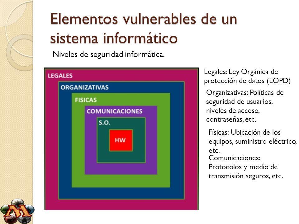 Elementos vulnerables de un sistema informático Niveles de seguridad informática. Legales: Ley Orgánica de protección de datos (LOPD) Organizativas: P