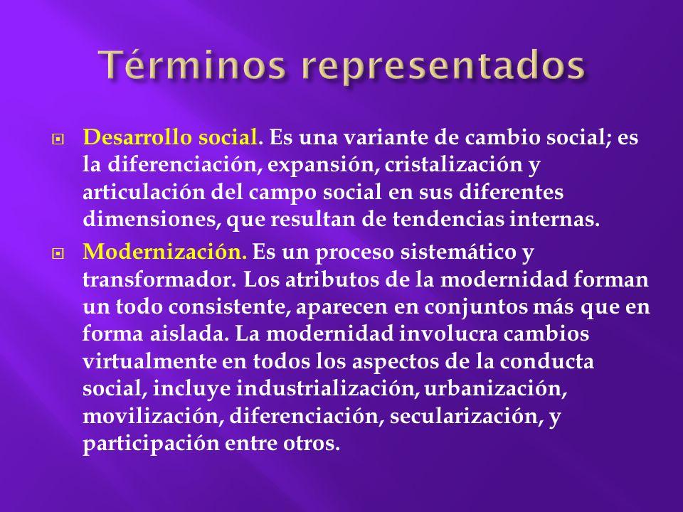 Transformación social.Es un cambio radical de la sociedad.