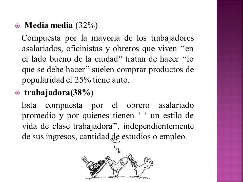Media media (32%) Compuesta por la mayoría de los trabajadores asalariados, oficinistas y obreros que viven en el lado bueno de la ciudad tratan de ha