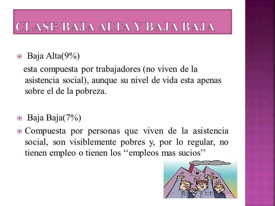Baja Alta(9%) esta compuesta por trabajadores (no viven de la asistencia social), aunque su nivel de vida esta apenas sobre el de la pobreza. Baja Baj