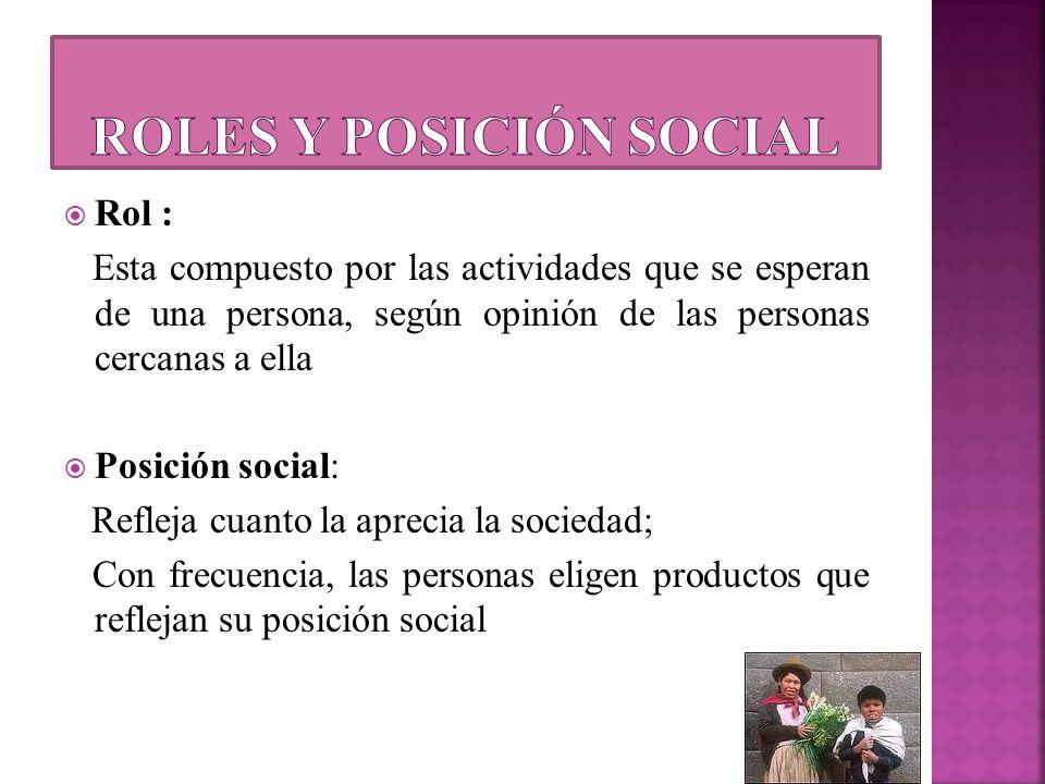 Rol : Esta compuesto por las actividades que se esperan de una persona, según opinión de las personas cercanas a ella Posición social: Refleja cuanto
