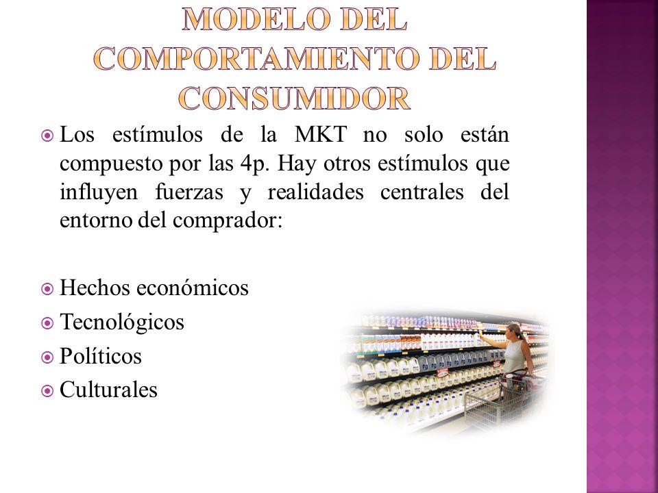 Los estímulos de la MKT no solo están compuesto por las 4p. Hay otros estímulos que influyen fuerzas y realidades centrales del entorno del comprador: