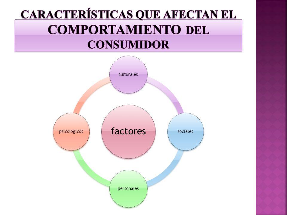 factores culturalessocialespersonalespsicológicos