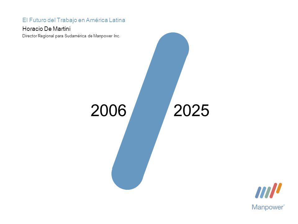 El Futuro del Trabajo en América Latina Horacio De Martini Director Regional para Sudamérica de Manpower Inc.