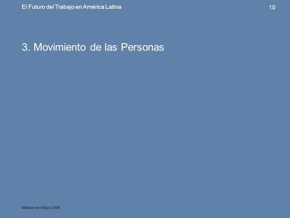 Manpower | Mayo 2006 10 El Futuro del Trabajo en América Latina 3. Movimiento de las Personas