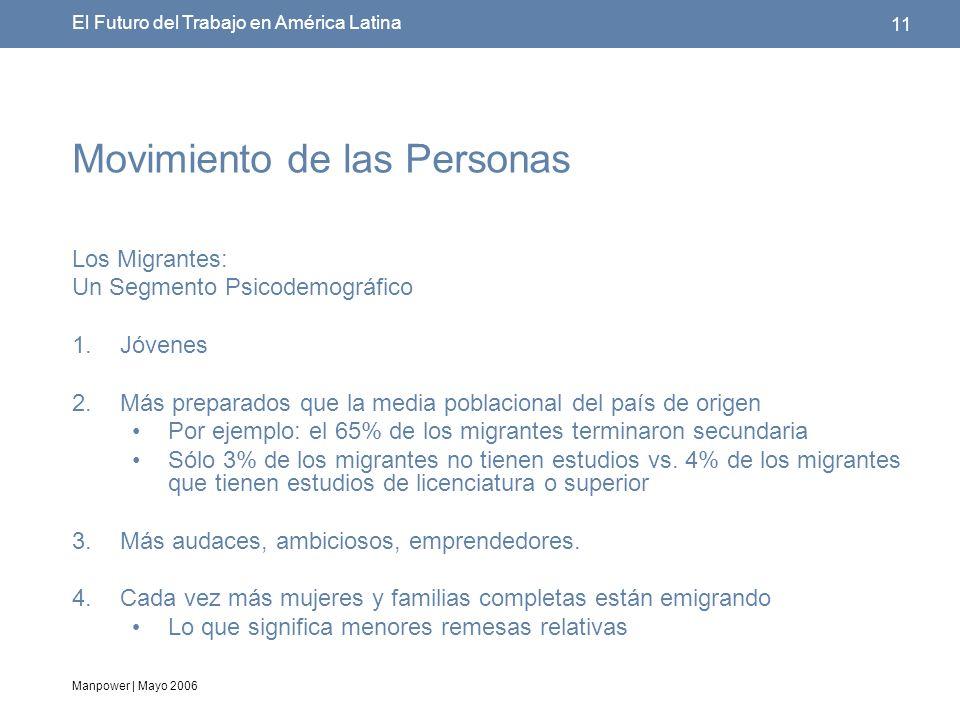 Manpower | Mayo 2006 11 El Futuro del Trabajo en América Latina Movimiento de las Personas Los Migrantes: Un Segmento Psicodemográfico 1.Jóvenes 2.Más preparados que la media poblacional del país de origen Por ejemplo: el 65% de los migrantes terminaron secundaria Sólo 3% de los migrantes no tienen estudios vs.