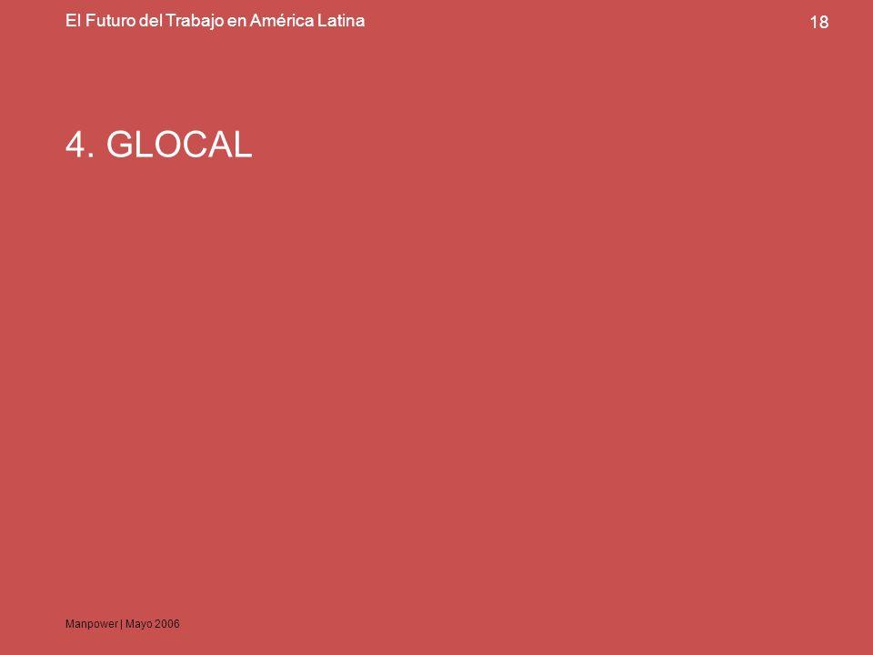 Manpower | Mayo 2006 18 El Futuro del Trabajo en América Latina 4. GLOCAL