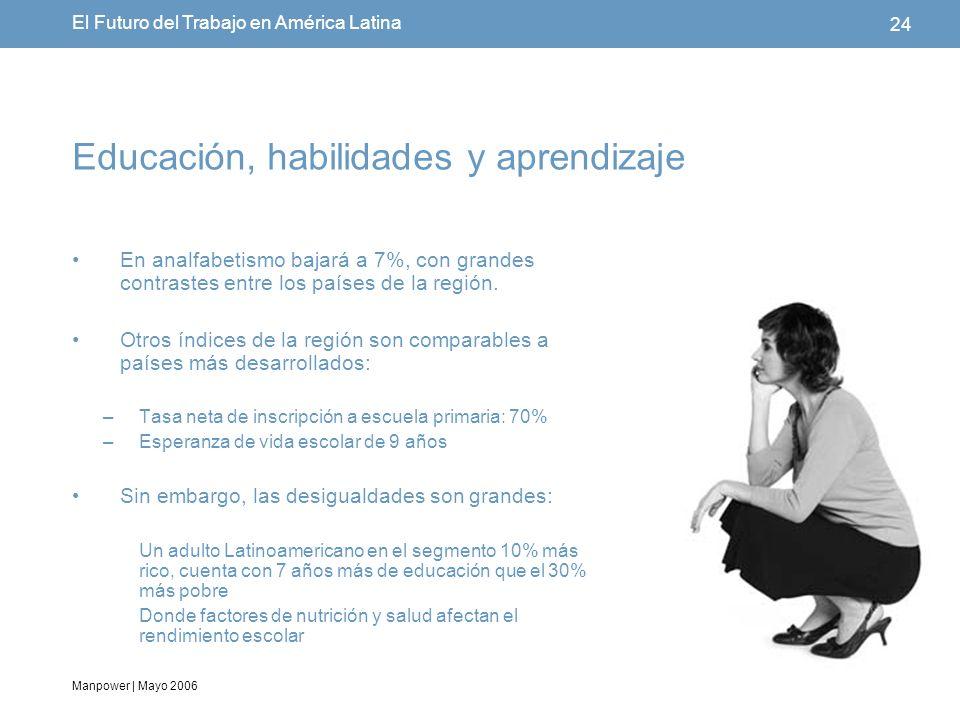 Manpower | Mayo 2006 24 El Futuro del Trabajo en América Latina Educación, habilidades y aprendizaje En analfabetismo bajará a 7%, con grandes contrastes entre los países de la región.