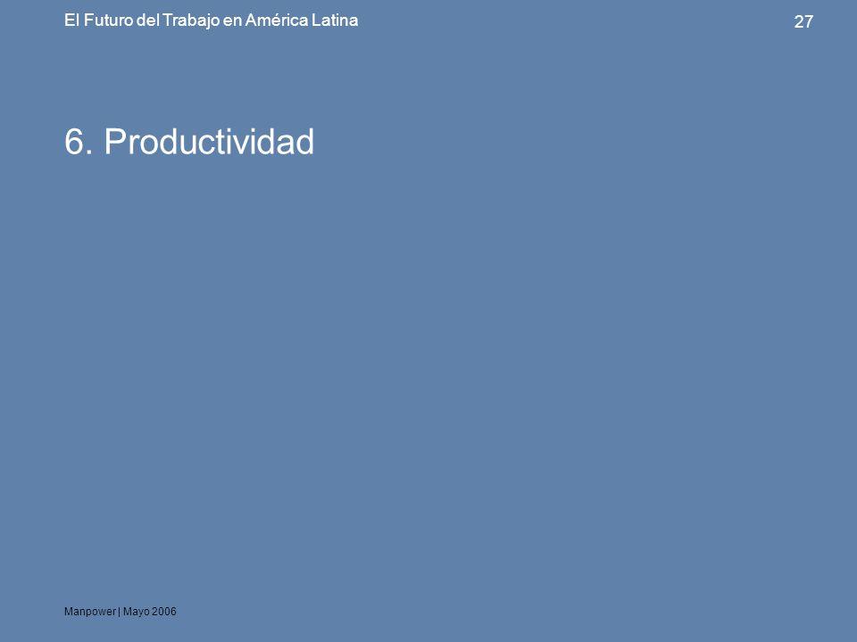 Manpower | Mayo 2006 27 El Futuro del Trabajo en América Latina 6. Productividad