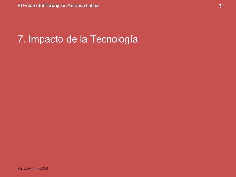 Manpower | Mayo 2006 31 El Futuro del Trabajo en América Latina 7. Impacto de la Tecnología