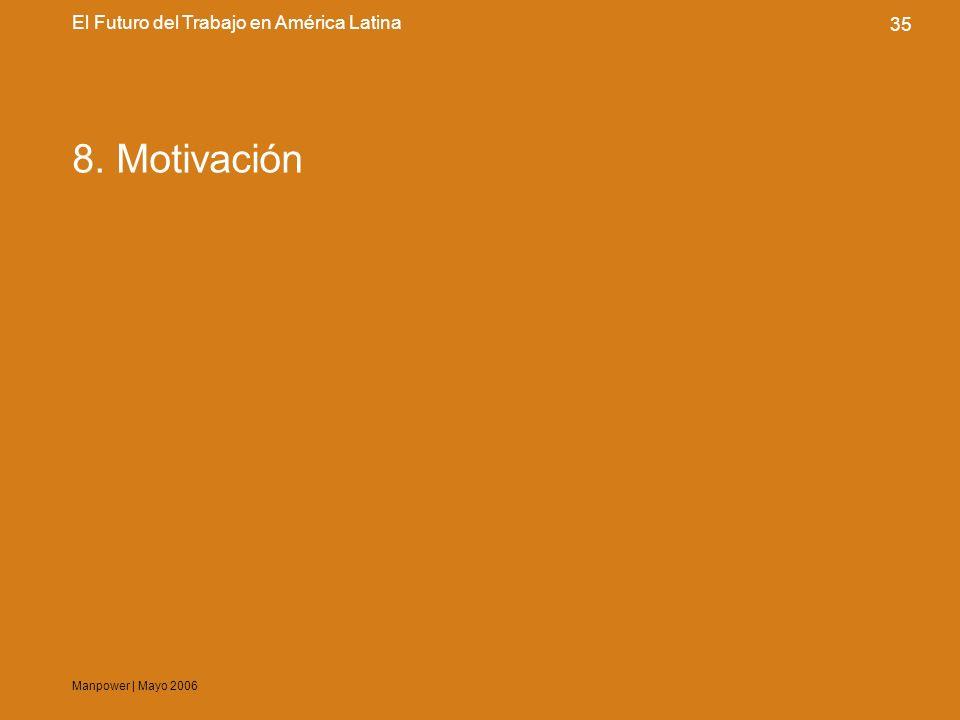 Manpower | Mayo 2006 35 El Futuro del Trabajo en América Latina 8. Motivación