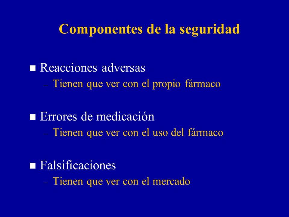 Componentes de la seguridad n Reacciones adversas – Tienen que ver con el propio fármaco n Errores de medicación – Tienen que ver con el uso del fárma