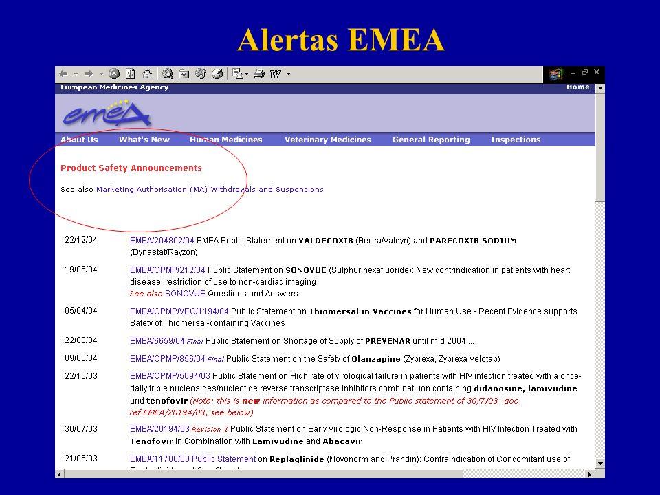 Alertas EMEA