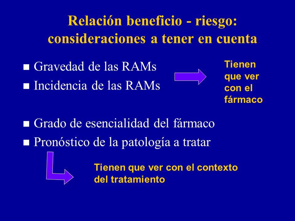 Relación beneficio - riesgo: consideraciones a tener en cuenta n Gravedad de las RAMs n Incidencia de las RAMs n Grado de esencialidad del fármaco n Pronóstico de la patología a tratar Tienen que ver con el contexto del tratamiento Tienen que ver con el fármaco