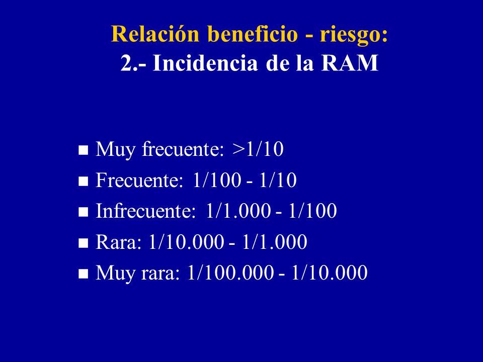Relación beneficio - riesgo: 2.- Incidencia de la RAM n Muy frecuente: >1/10 n Frecuente: 1/100 - 1/10 n Infrecuente: 1/1.000 - 1/100 n Rara: 1/10.000 - 1/1.000 n Muy rara: 1/100.000 - 1/10.000
