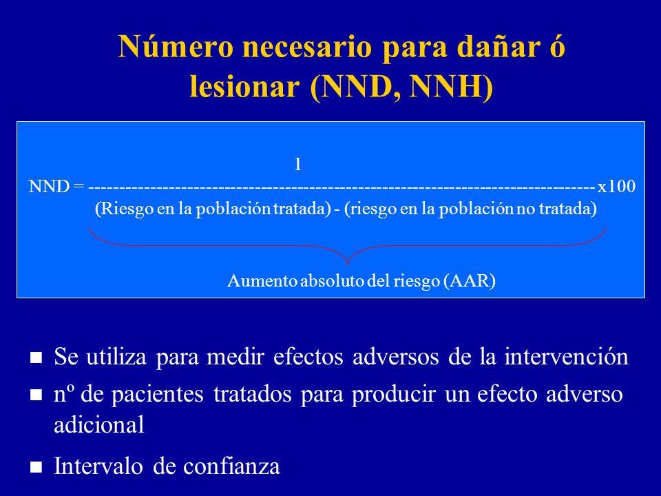 Número necesario para dañar ó lesionar (NND, NNH) n Se utiliza para medir efectos adversos de la intervención n nº de pacientes tratados para producir un efecto adverso adicional n Intervalo de confianza 1 NND = ----------------------------------------------------------------------------------- x100 (Riesgo en la población tratada) - (riesgo en la población no tratada) Aumento absoluto del riesgo (AAR)