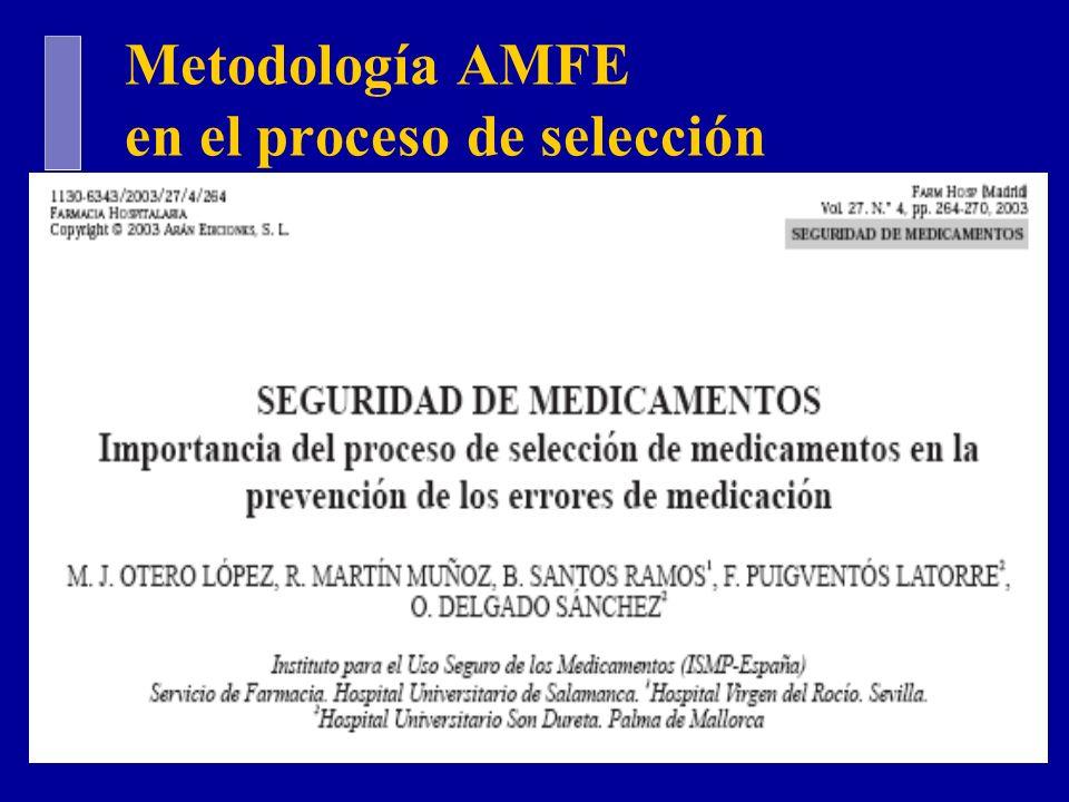 Metodología AMFE en el proceso de selección