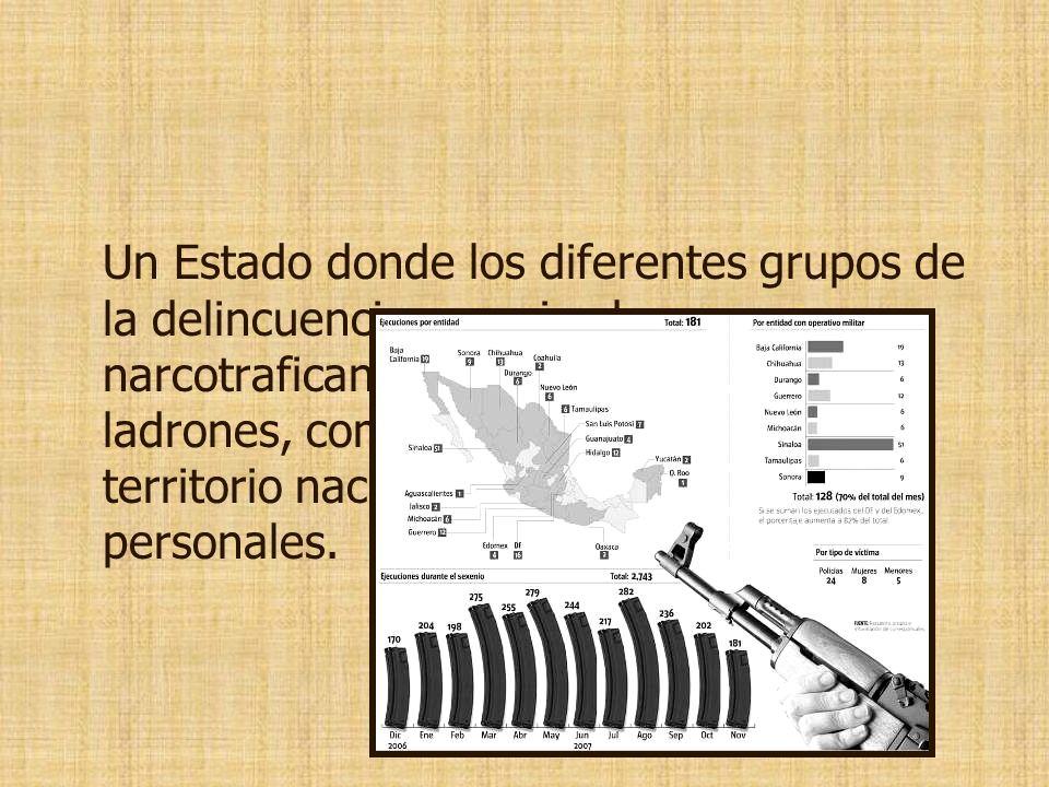 2º FEUDALIZACIÓN México se encuentra en esta etapa.