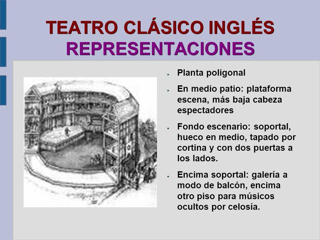 TEATRO CLÁSICO INGLÉS REPRESENTACIONES Planta poligonal En medio patio: plataforma escena, más baja cabeza espectadores Fondo escenario: soportal, hue