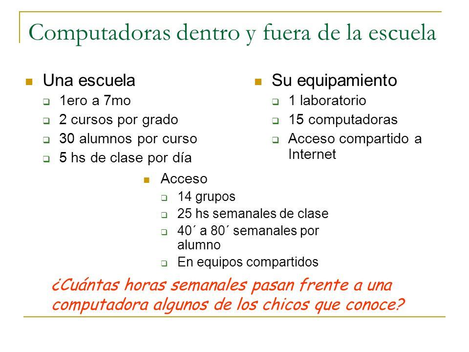 Computadoras dentro y fuera de la escuela Una escuela 1ero a 7mo 2 cursos por grado 30 alumnos por curso 5 hs de clase por día Su equipamiento 1 labor