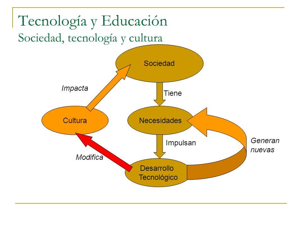 Tecnología y Educación Sociedad, tecnología y cultura Sociedad Necesidades Desarrollo Tecnológico Tiene Impulsan Generan nuevas Cultura Modifica Impac