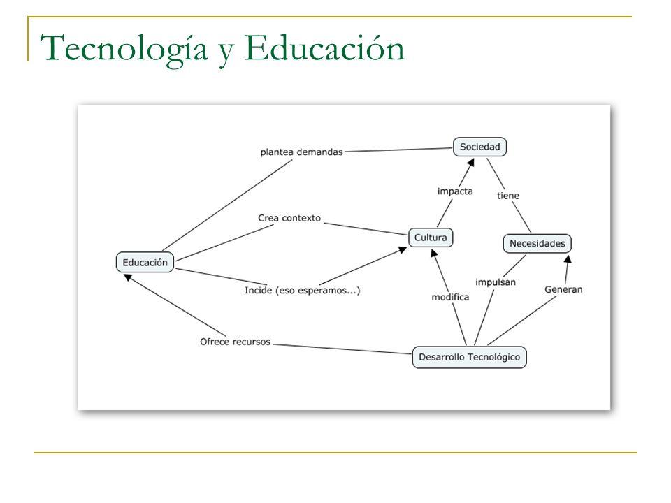 Tecnología y Cultura
