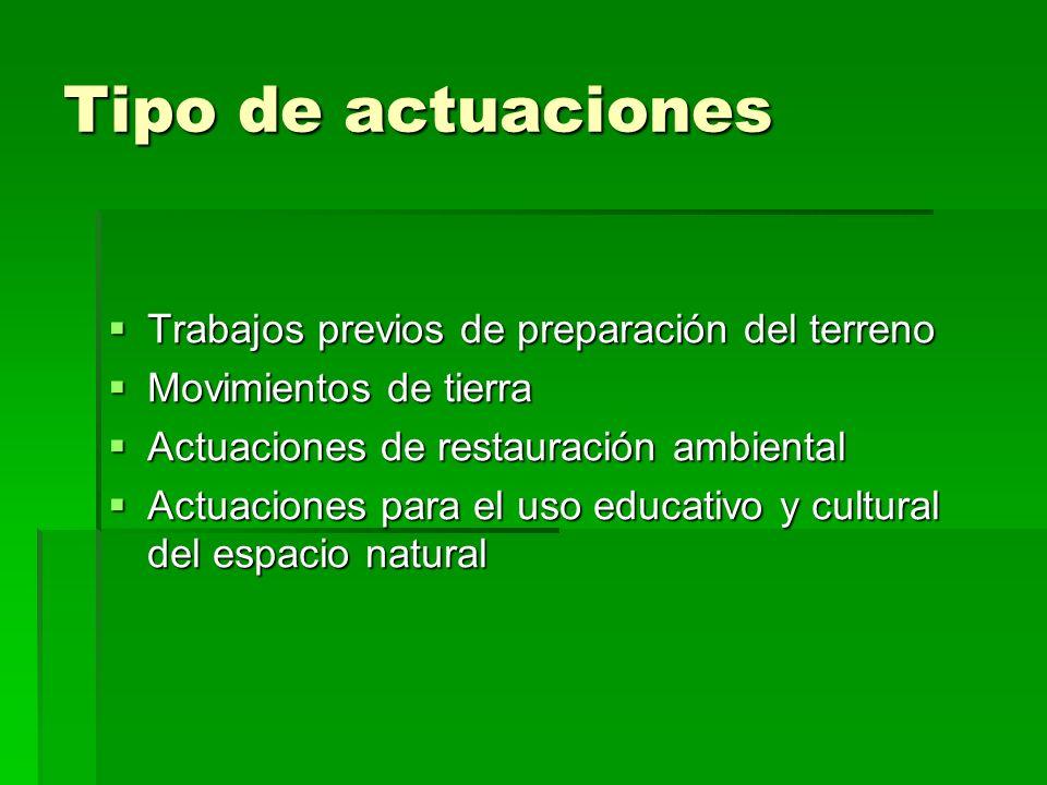 Actuaciones del proyecto (I): Trabajos previos Zonas de actuación (zonas de descanso, colocación de estructuras, etc.) Zonas de recuperación ambiental (eliminación especies alóctonas) Tareas de Desbroce
