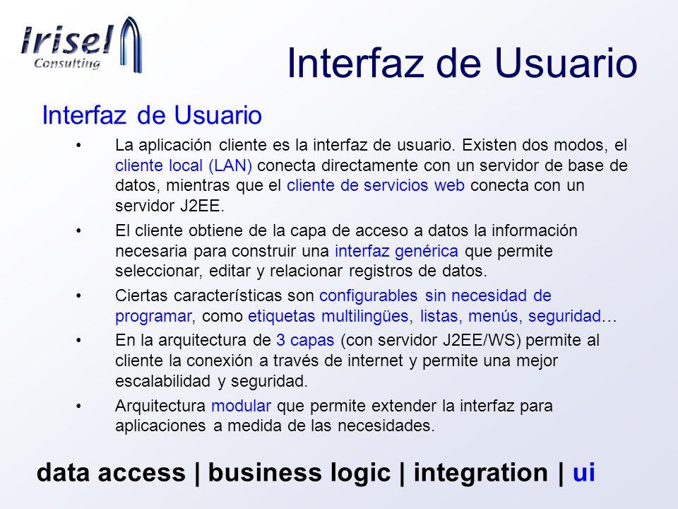Interfaz de Usuario data access | business logic | integration | ui Interfaz de Usuario La aplicación cliente es la interfaz de usuario. Existen dos m