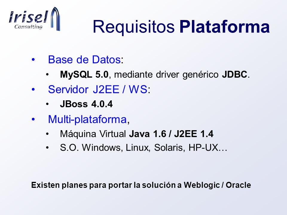 Requisitos Plataforma Base de Datos: MySQL 5.0, mediante driver genérico JDBC. Servidor J2EE / WS: JBoss 4.0.4 Multi-plataforma, Máquina Virtual Java