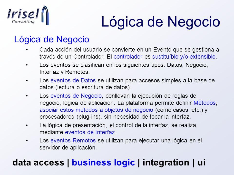 Lógica de Negocio data access | business logic | integration | ui Lógica de Negocio Cada acción del usuario se convierte en un Evento que se gestiona