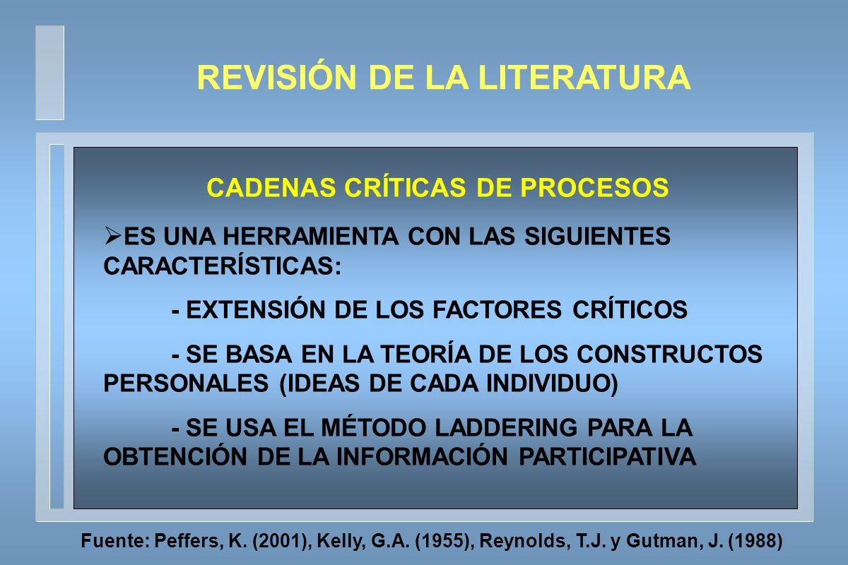 CADENAS CRÍTICAS DE PROCESOS ES UNA HERRAMIENTA CON LAS SIGUIENTES CARACTERÍSTICAS: - EXTENSIÓN DE LOS FACTORES CRÍTICOS - SE BASA EN LA TEORÍA DE LOS CONSTRUCTOS PERSONALES (IDEAS DE CADA INDIVIDUO) - SE USA EL MÉTODO LADDERING PARA LA OBTENCIÓN DE LA INFORMACIÓN PARTICIPATIVA Fuente: Peffers, K.