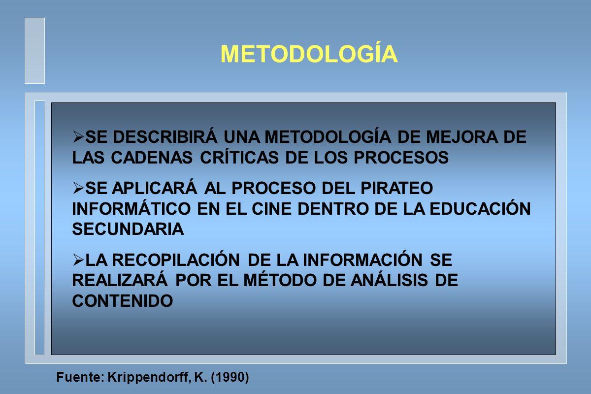 SE DESCRIBIRÁ UNA METODOLOGÍA DE MEJORA DE LAS CADENAS CRÍTICAS DE LOS PROCESOS SE APLICARÁ AL PROCESO DEL PIRATEO INFORMÁTICO EN EL CINE DENTRO DE LA EDUCACIÓN SECUNDARIA LA RECOPILACIÓN DE LA INFORMACIÓN SE REALIZARÁ POR EL MÉTODO DE ANÁLISIS DE CONTENIDO Fuente: Krippendorff, K.