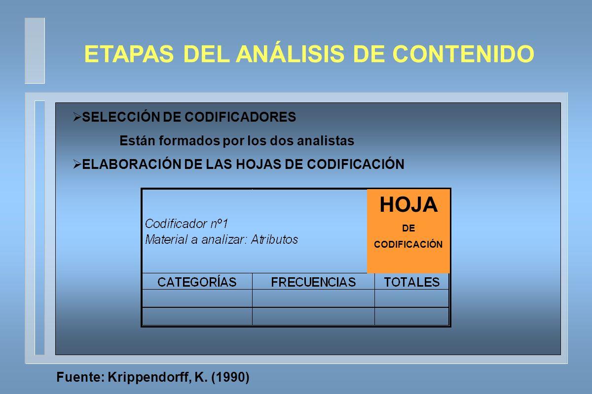 SELECCIÓN DE CODIFICADORES Están formados por los dos analistas ELABORACIÓN DE LAS HOJAS DE CODIFICACIÓN ETAPAS DEL ANÁLISIS DE CONTENIDO HOJA DE CODIFICACIÓN Fuente: Krippendorff, K.